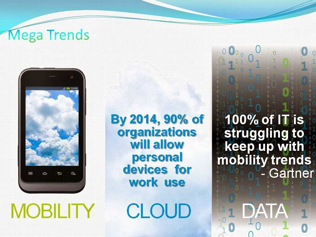Mobility, Cloud and Data Megatrend